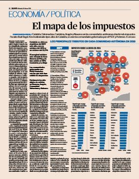 Expansión El mapa de los impuestos